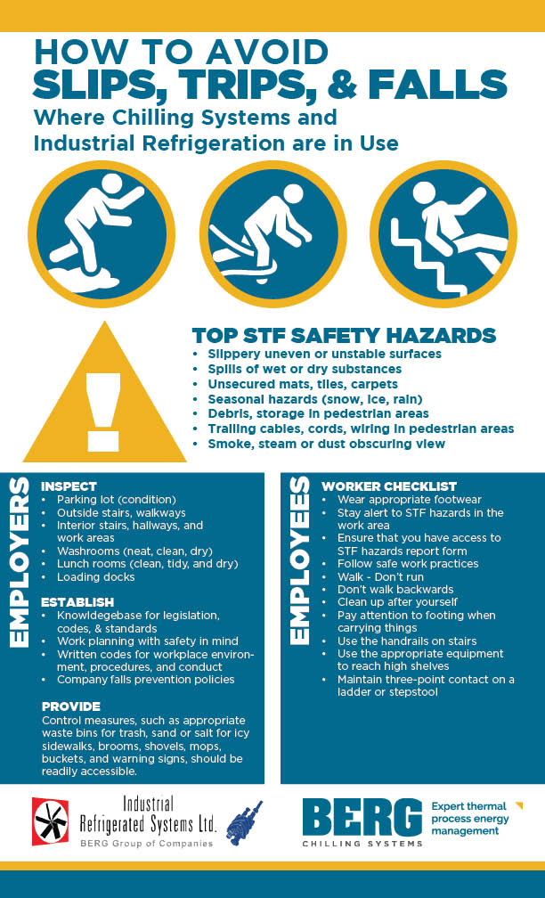 Top STF Safety Tips-Chilling Systems|Industrial ...