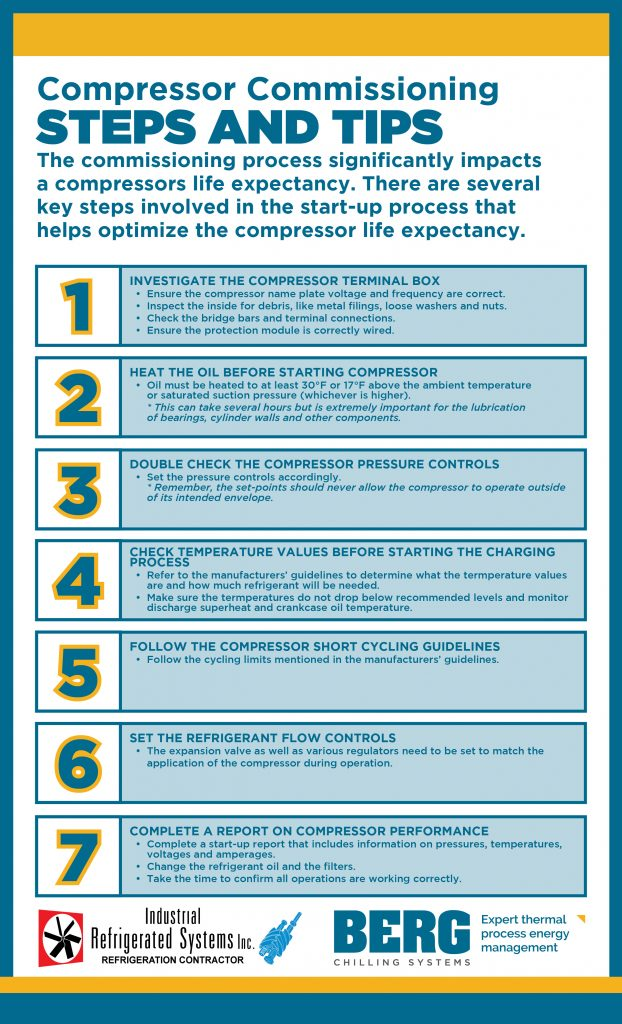 infographic on compressor commissioning tips